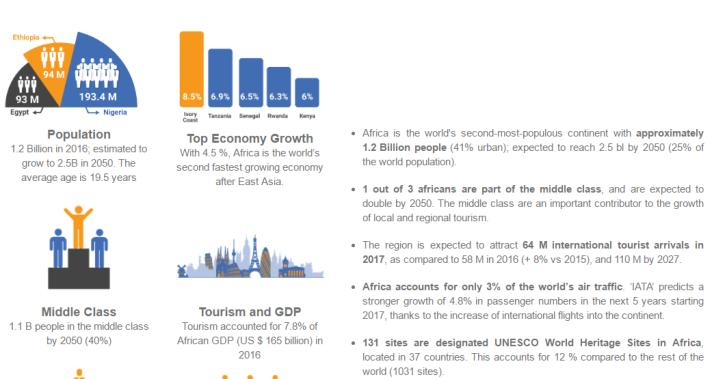 Jumia-Travel press release 2
